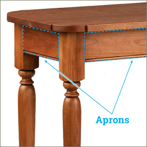 6 Ways To Make A Stronger Table Tablelegs Com
